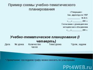 Пример схемы учебно-тематического планирования «Утверждаю» Зам. директора по УВР