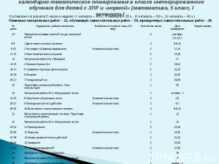 ноябрь - 2 1 Обобщение изученного материала 45 30 1 Контрольная работа № 4 «Нату