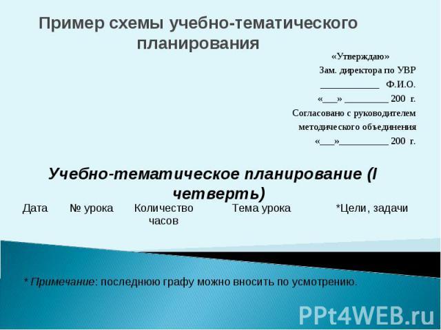 Пример схемы учебно-тематического планирования «Утверждаю» Зам. директора по УВР ____________ Ф.И.О. «___» _________ 200 г. Согласовано с руководителем методического объединения «___»__________ 200 г. Учебно-тематическое планирование (I четверть) *Ц…