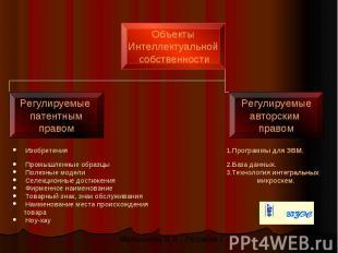 Изобретения 1.Программы для ЭВМ. Изобретения 1.Программы для ЭВМ. Промышленные о