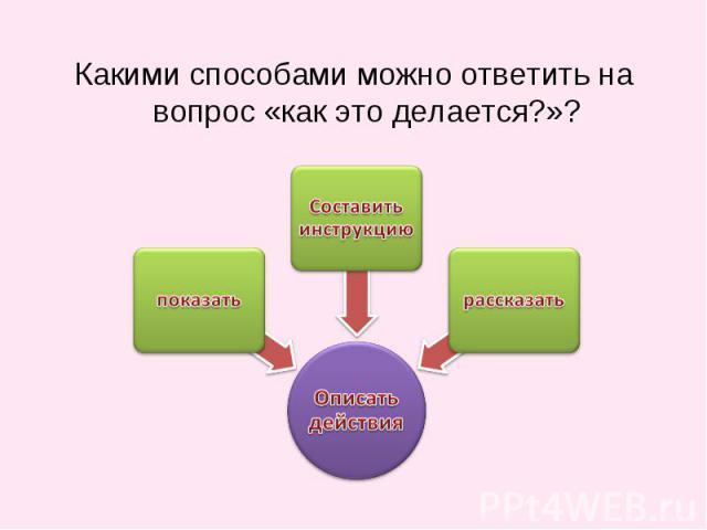 Какими способами можно ответить на вопрос «как это делается?»?