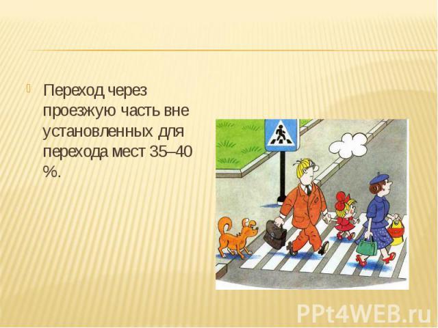 Переход через проезжую часть вне установленных для перехода мест 35–40 %.