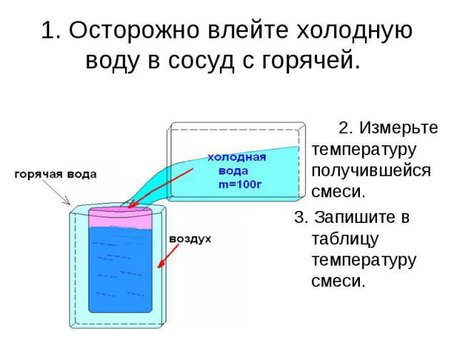 1. Осторожно влейте холодную воду в сосуд с горячей. 2. Измерьте температуру получившейся смеси. 3. Запишите в таблицу температуру смеси.