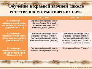 Обучение в краевой заочной школе естественно-математических наук 2011- 2012 2012