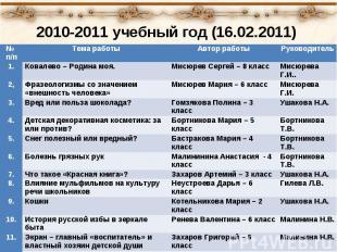2010-2011 учебный год (16.02.2011) № п/п Тема работы Автор работы Руководитель 1