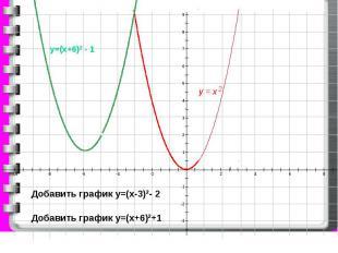 9 8 7 6 5 4 3 2 1 -1 -2 -3 -10 -8 -6 -4 -2 2 4 6 8 у = х 2 Добавить график у=(х-