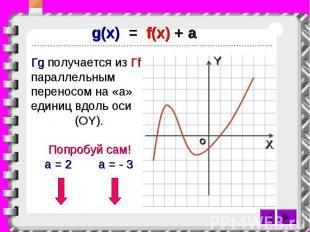 g(x) = f(x) + a Гg получается из Гf параллельным переносом на «a» единиц вдоль о