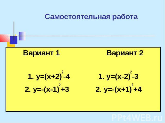 Самостоятельная работа Вариант 1 Вариант 2 1. y=(x+2)2-4 1. y=(x-2)2-3 2. y=-(x-1)2+3 2. y=-(x+1)2+4
