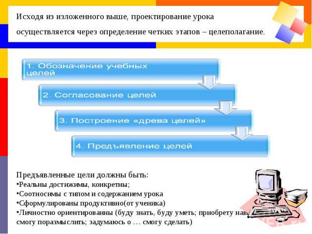Исходя из изложенного выше, проектирование урока осуществляется через определение четких этапов – целеполагание. Предъявленные цели должны быть: Реальны достижимы, конкретны; Соотносимы с типом и содержанием урока Сформулированы продуктивно(от учени…