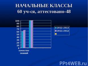 НАЧАЛЬНЫЕ КЛАССЫ 60 уч-ся, аттестовано-48