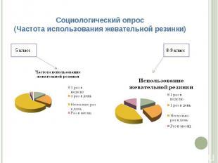 Социологический опрос (Частота использования жевательной резинки) 5 класс 8-9 кл
