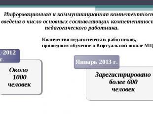Количество педагогических работников, прошедших обучение в Виртуальной школе МЦ