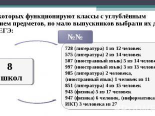 8 школ 728 (литература) 1 из 12 человек 575 (литература) 2 из 14 человек 507 (ин