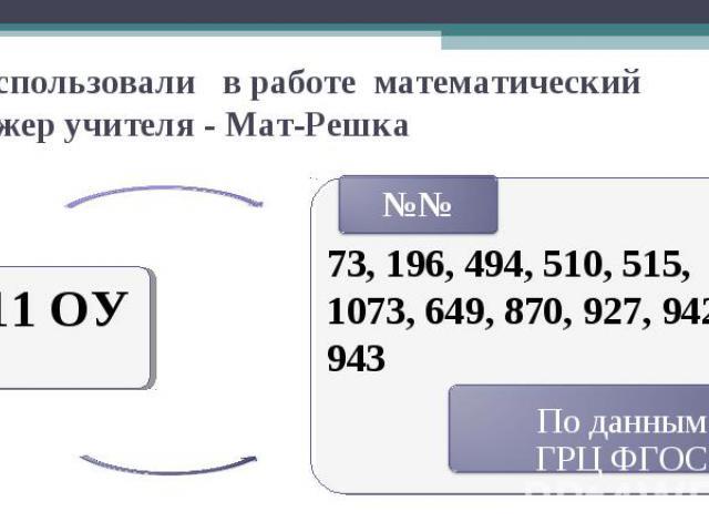 Не использовали в работе математический тренажер учителя - Мат-Решка 11 ОУ 73, 196, 494, 510, 515, 1073, 649, 870, 927, 942, 943 По данным ГРЦ ФГОС №№