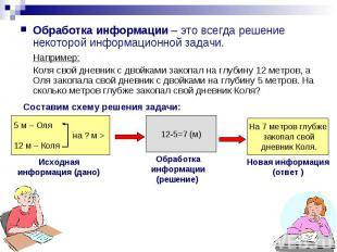 Обработка информации (решение) Новая информация (ответ ) Исходная информация (да