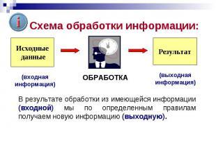 Исходные данные Результат ОБРАБОТКА (входная информация) (выходная информация) В