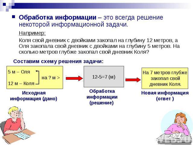 Обработка информации решение задач этапы обучения решению арифметических задач дошкольников