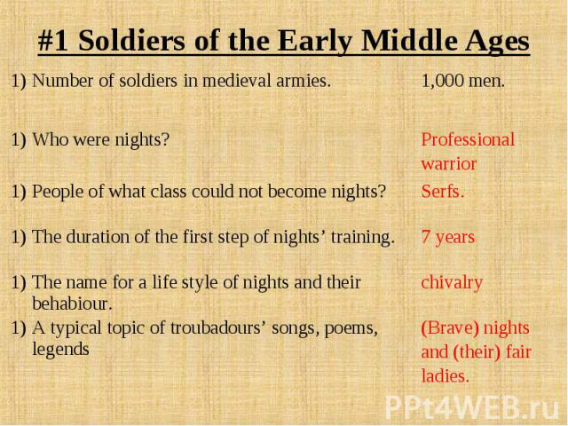 #1 Soldiers of the Early Middle Ages Number of soldiers in medieval armies.1,000 men.Who were nights?Professional warriorPeople of what class could not become nights?Serfs.The duration of the first step of nights' training. 7 yearsThe name for a lif…