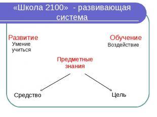 Предметные знания Умение учиться Развитие Обучение Воздействие Средство Цель «Шк