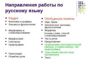 Направления работы по русскому языку Раздел Фонетика и графика Лексика и фразеол