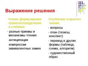 Выражение решения Чтение формулировки правила/определения в учебнике - разные пр