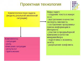 Виды задач: - создание текста в жанре эссе - выступление в качестве эксперта-лин