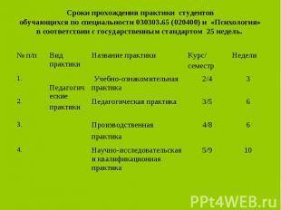 10 5/9 Научно-исследовательская и квалификационная практика 4. 6 4/8 Производств