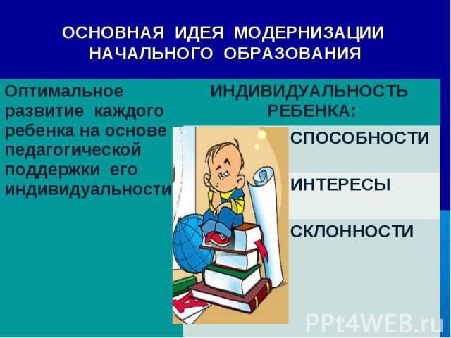 ОСНОВНАЯ ИДЕЯ МОДЕРНИЗАЦИИ НАЧАЛЬНОГО ОБРАЗОВАНИЯ Оптимальное развитие каждого ребенка на основе педагогической поддержки его индивидуальности ИНДИВИДУАЛЬНОСТЬ РЕБЕНКА: СПОСОБНОСТИ ИНТЕРЕСЫ СКЛОННОСТИ