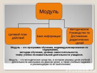 Модуль Целевой план действий Банк информации Методическое Руководство по Достиже