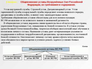 6 вопрос: Общевоинские уставы Вооружённых Сил Российской Федерации, их требовани