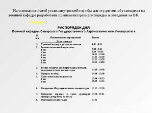№ п/п Наименование мероприятий Время Для студентов 1. Утренний осмотр и развод н