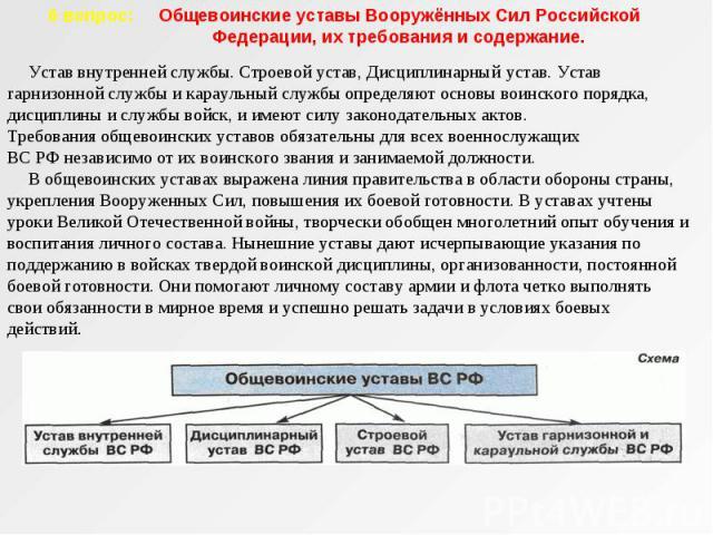 6 вопрос: Общевоинские уставы Вооружённых Сил Российской Федерации, их требования и содержание. Устав внутренней службы. Строевой устав, Дисциплинарный устав. Устав гарнизонной службы и караульный службы определяют основы воинского порядка, дисципли…