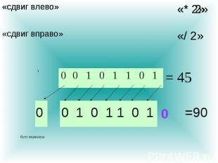 = 45 1 0 1 1 0 1 0 0 ? бит переноса 0 0 1 0 1 1 0 1 0 =90 «* 2» «сдвиг влево» «*