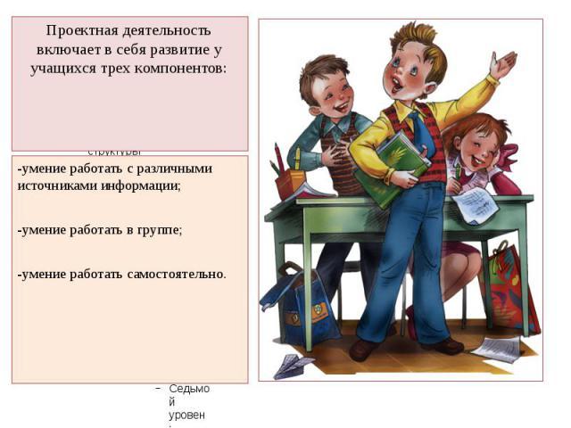 Проектная деятельность включает в себя развитие у учащихся трех компонентов: -умение работать с различными источниками информации; -умение работать в группе; -умение работать самостоятельно.