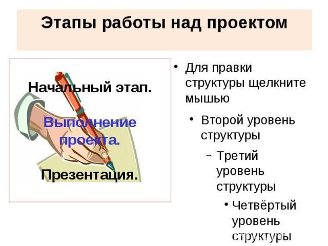 Начальный этап. Выполнение проекта. Презентация. Этапы работы над проектом