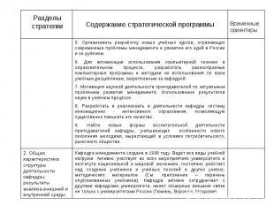 Разделы стратегии Содержание стратегической программы Временные ориентиры 5. Орг