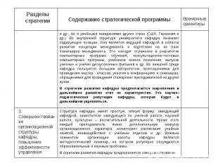 Разделы стратегии Содержание стратегической программы Временные ориентиры и др.,