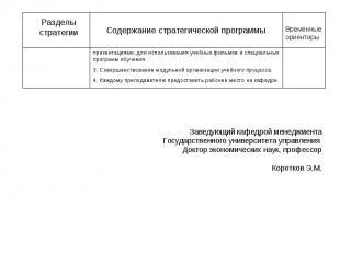 Разделы стратегии Содержание стратегической программы Временные ориентиры презен