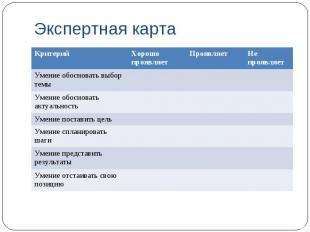 Экспертная карта Критерий Хорошо проявляет Проявляет Не проявляет Умение обоснов