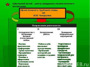Музей Боевой и Трудовой славы им. И.М. Чинарьяна. III Школьный музей – центр гра