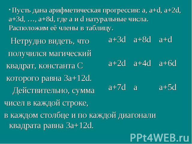 a+5d a a+7d a+6d a+4d a+2d a+d a+8d a+3d Пусть дана арифметическая прогрессия: a, a+d, a+2d, a+3d, …, a+8d, где a и d натуральные числа. Расположим её члены в таблицу. Нетрудно видеть, что получился магический квадрат, константа C которого равна 3a+…