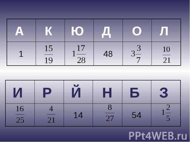 54 14 З Б Н Й Р И 48 1 Л О Д Ю К А