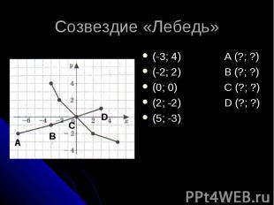 A B C D Созвездие «Лебедь» (-3; 4) A (?; ?)(-2; 2) B (?; ?)(0; 0) C (?; ?)(2; -2