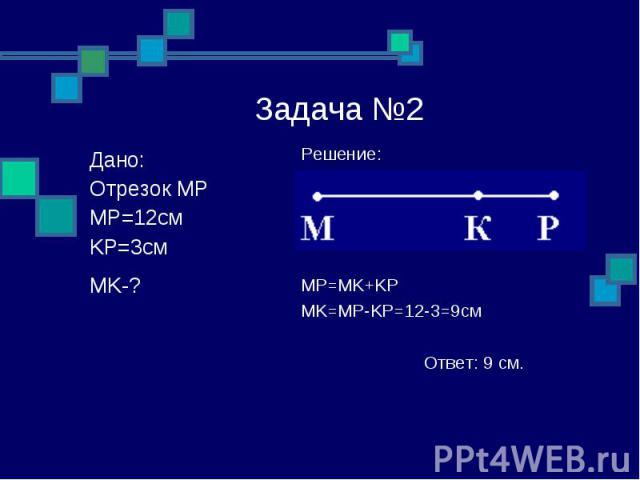 Задача №2 Решение: MP=MK+KP MK=MP-KP=12-3=9см Ответ: 9 см. Дано: Отрезок MP MP=12см KP=3см MK-?