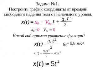 Задача №1. Построить график координаты от времени свободного падения тела от нач