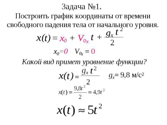 Задача №1. Построить график координаты от времени свободного падения тела от начального уровня. x0=0 V0x = 0 gx= 9,8 м/с2 Какой вид примет уравнение функции? t ) ( x = gx t 2 2 t gx 2 t = x0 + V0x t + ) 2 ( x