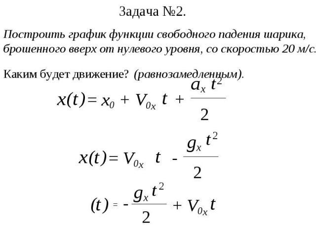 Задача №2. Построить график функции свободного падения шарика, брошенного вверх от нулевого уровня, со скоростью 20 м/с. Каким будет движение? (равнозамедленным). 2 t + V0x t - t ) 2 ( gx x = 2 t = V0x t - t ) 2 ( gx х ax t 2 t = x0 + V0x t + ) 2 ( х