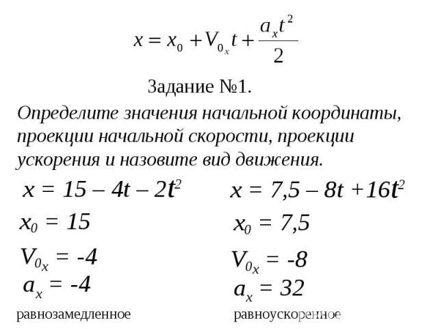 x = 15 – 4t – 2t2 x = 7,5 – 8t +16t2 х0 = 15 V0x = -4 V0x = -8 аx = -4 Определите значения начальной координаты, проекции начальной скорости, проекции ускорения и назовите вид движения. Задание №1. х0 = 7,5 аx = 32 равнозамедленное равноускоренное