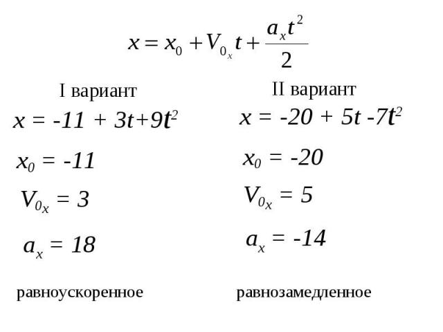 x = -11 + 3t+9t2 х0 = -11 V0x = 3 x = -20 + 5t -7t2 V0x = 5 х0 = -20 аx = 18 аx = -14 равноускоренное равнозамедленное I вариант II вариант