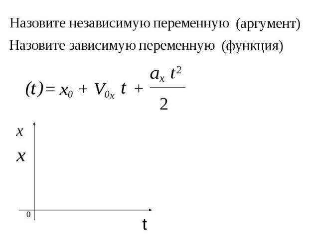 x ax 2 Назовите независимую переменную t = x0 + V0x t + t (аргумент) ) 2 0 х t Назовите зависимую переменную (функция) (